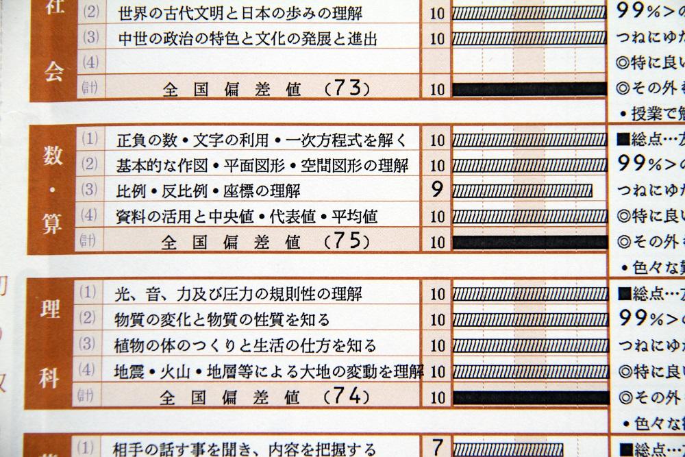 pixta_11493081_m%ef%bc%91