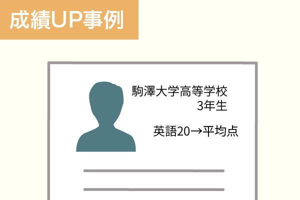 駒澤大学高等学校の成績アップ事例