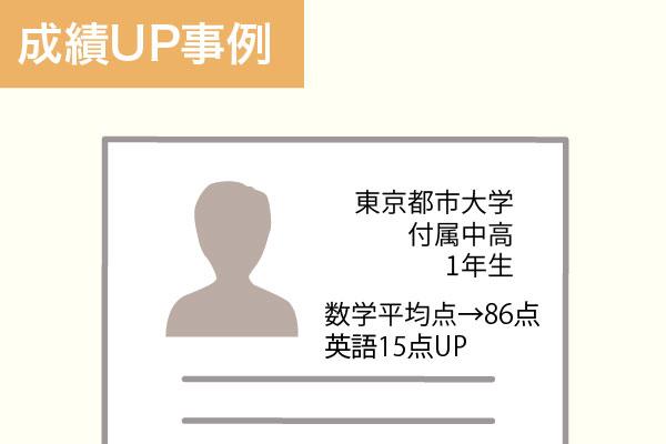 東京都市大学付属中高の成績アップ事例