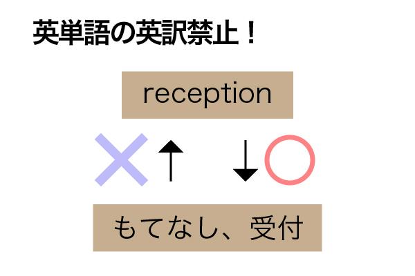 英単語は和訳だけ