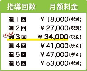 中高一貫校コース料金表