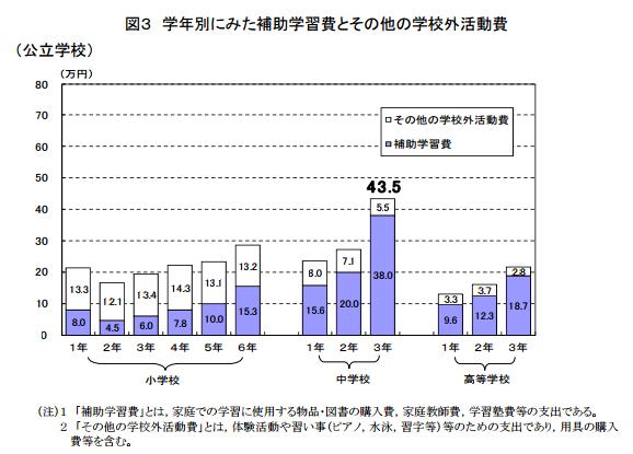 %e4%b8%ad%e5%ad%a6%e7%bf%92%e3%81%84%e4%ba%8b